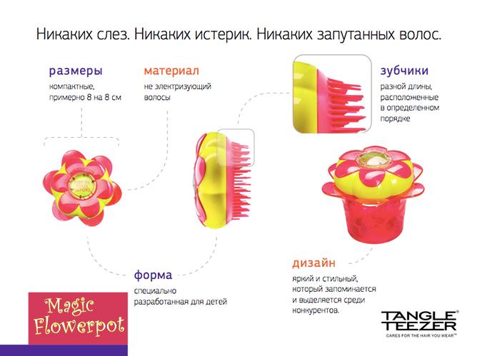 Rascheska Tangle Teezer Magic Flowerpot